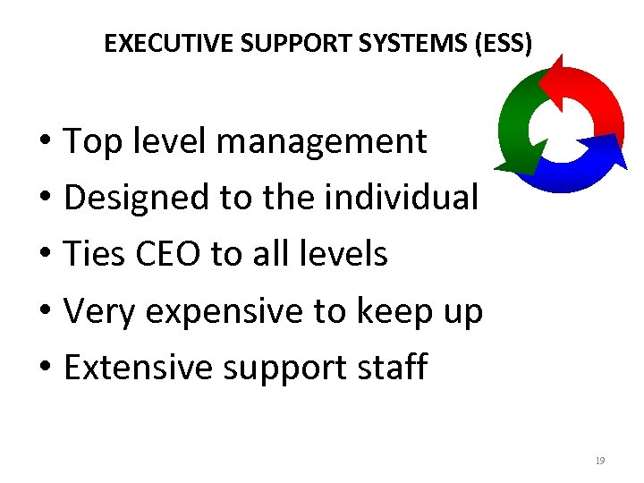 EXECUTIVE SUPPORT SYSTEMS (ESS) • Top level management • Designed to the individual •