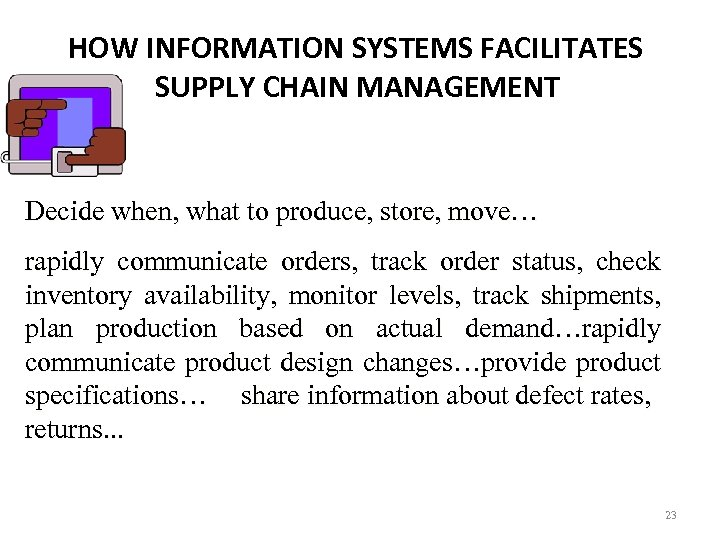 HOW INFORMATION SYSTEMS FACILITATES SUPPLY CHAIN MANAGEMENT Decide when, what to produce, store, move…