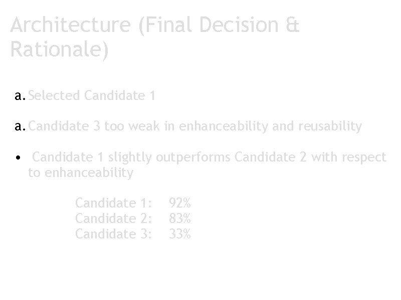Architecture (Final Decision & Rationale) a. Selected Candidate 1 a. Candidate 3 too weak