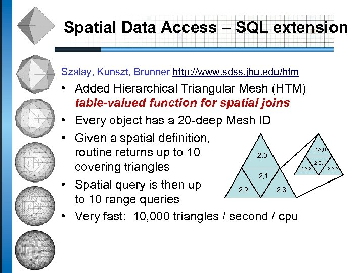 Spatial Data Access – SQL extension Szalay, Kunszt, Brunner http: //www. sdss. jhu. edu/htm