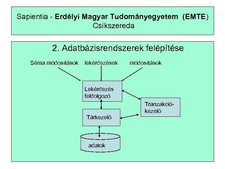 Sapientia - Erdélyi Magyar Tudományegyetem (EMTE) Csíkszereda 2. Adatbázisrendszerek felépítése Séma módosítások lekérdezések módosítások