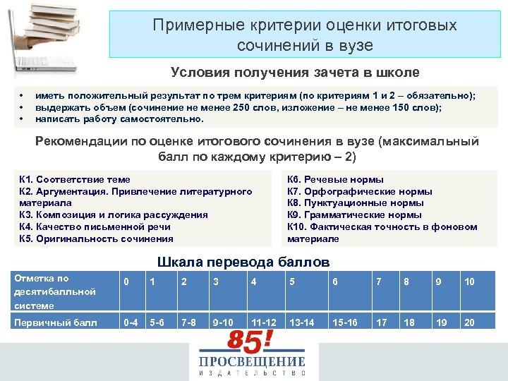Примерные критерии оценки итоговых сочинений в вузе Условия получения зачета в школе • •