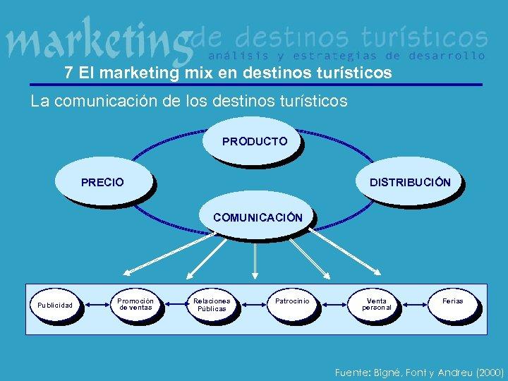 7 El marketing mix en destinos turísticos La comunicación de los destinos turísticos PRODUCTO