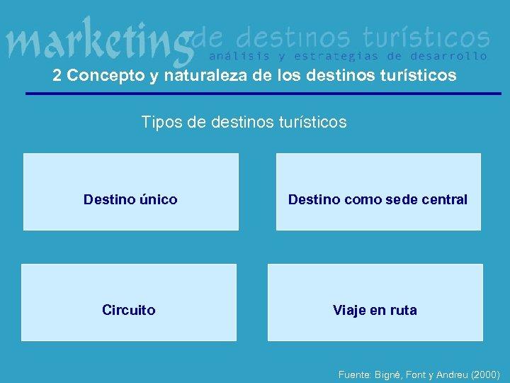 2 Concepto y naturaleza de los destinos turísticos Tipos de destinos turísticos Destino único