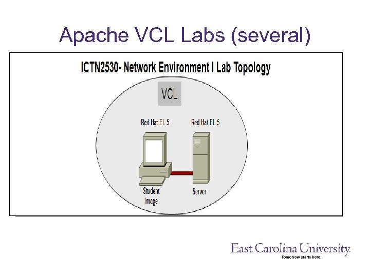 Apache VCL Labs (several)