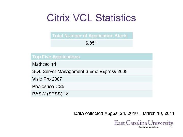 Citrix VCL Statistics Total Number of Application Starts 6, 851 Top Five Applications Mathcad