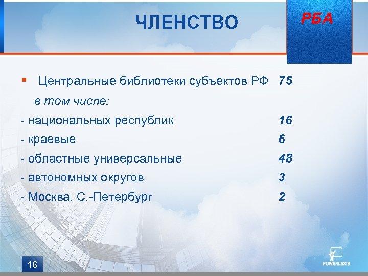 РБА ЧЛЕНСТВО § Центральные библиотеки субъектов РФ 75 в том числе: - национальных республик