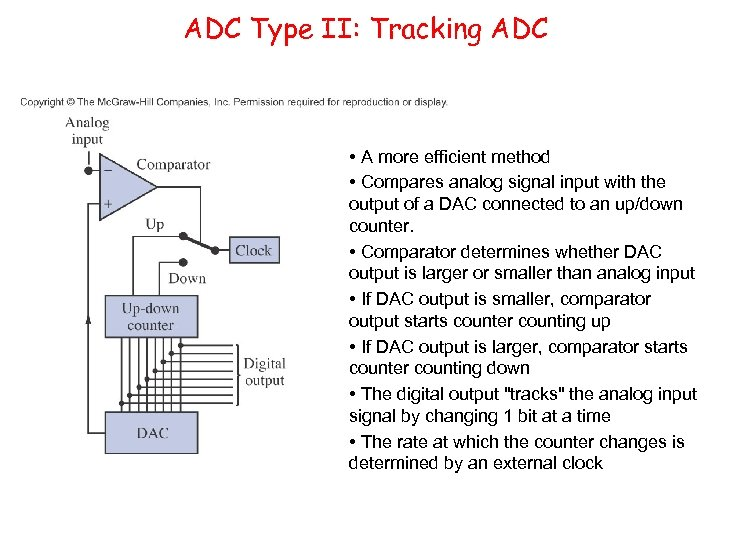 ADC Type II: Tracking ADC • A more efficient method • Compares analog signal