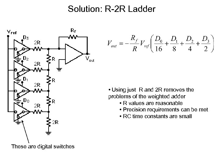 Solution: R-2 R Ladder Vout • Using just R and 2 R removes the