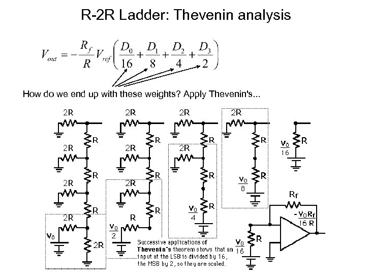 R-2 R Ladder: Thevenin analysis How do we end up with these weights? Apply