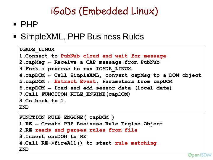 i. Ga. Ds (Embedded Linux) § PHP § Simple. XML, PHP Business Rules IGADS_LINUX