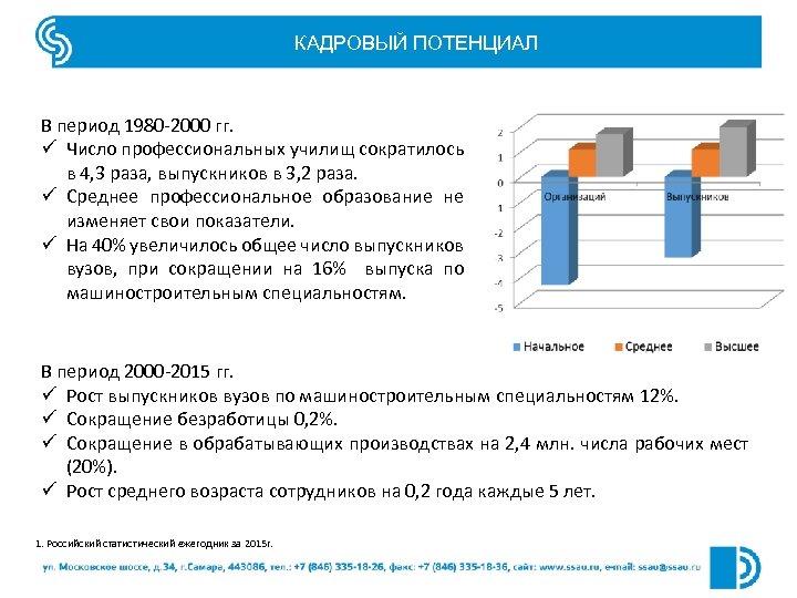 КАДРОВЫЙ ПОТЕНЦИАЛ В период 1980 -2000 гг. ü Число профессиональных училищ сократилось в 4,