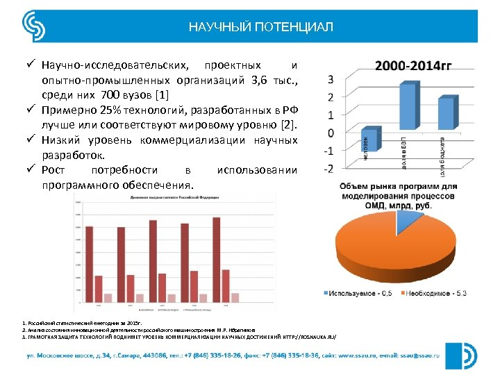 НАУЧНЫЙ ПОТЕНЦИАЛ ü Научно-исследовательских, проектных и опытно-промышленных организаций 3, 6 тыс. , среди них