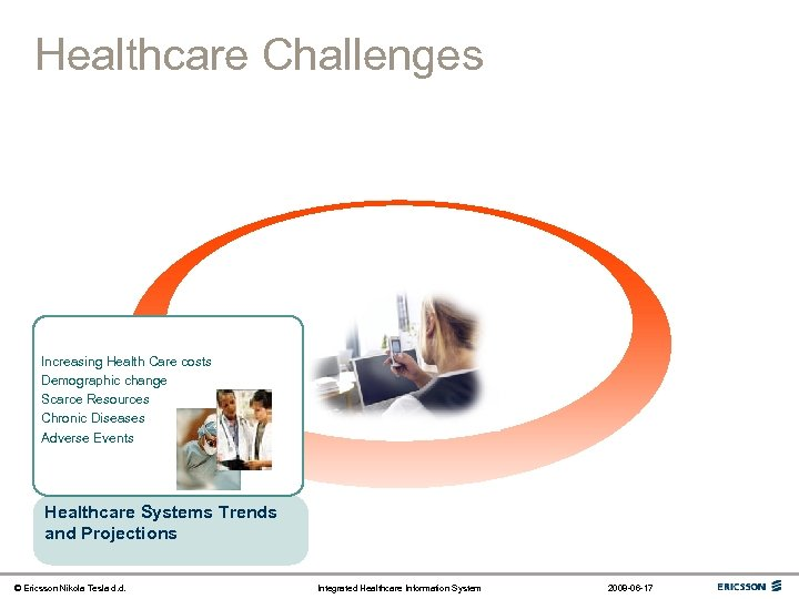 Healthcare Challenges Increasing Health Care costs Demographic change Scarce Resources Chronic Diseases Adverse Events