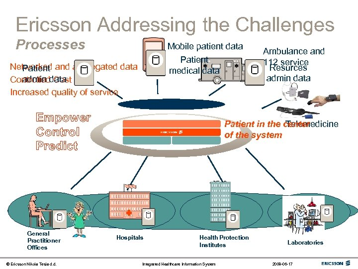 Ericsson Addressing the Challenges Processes Mobile patient data Patient medical data Networked and aggregated