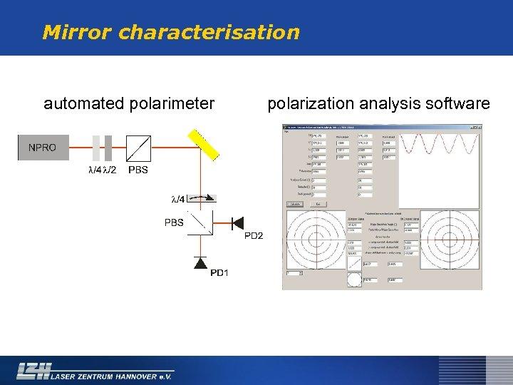 Mirror characterisation automated polarimeter polarization analysis software