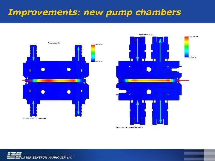 Improvements: new pump chambers