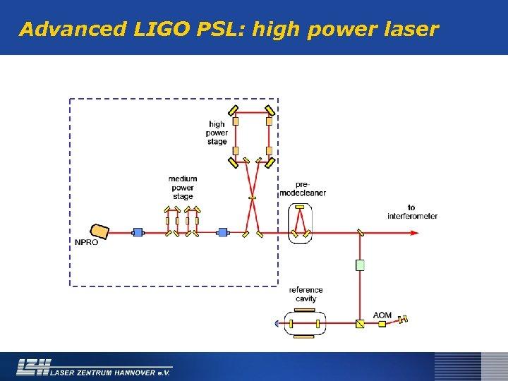 Advanced LIGO PSL: high power laser