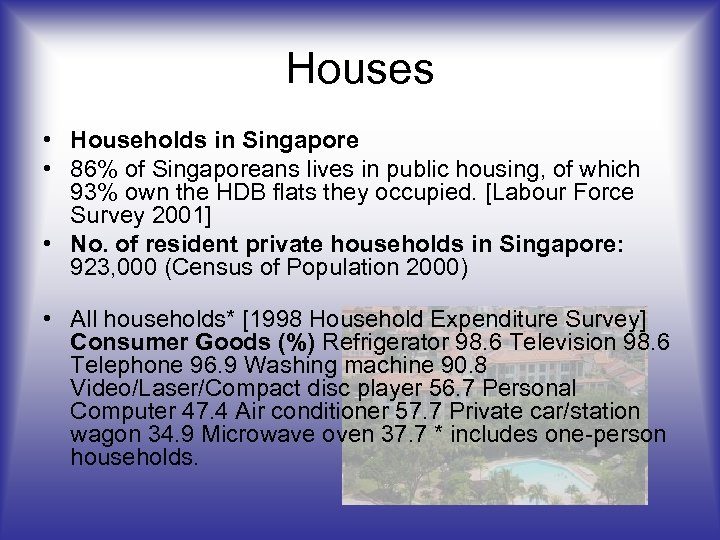 Houses • Households in Singapore • 86% of Singaporeans lives in public housing, of