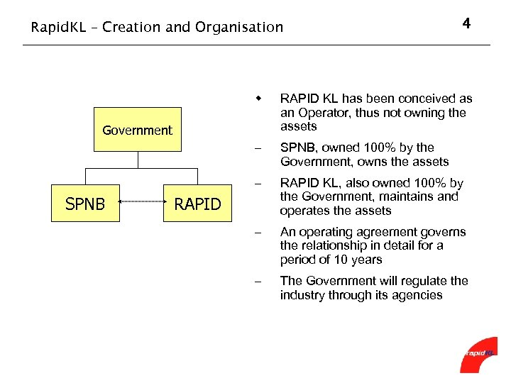 Rapid. KL – Creation and Organisation 4 w RAPID KL has been conceived as