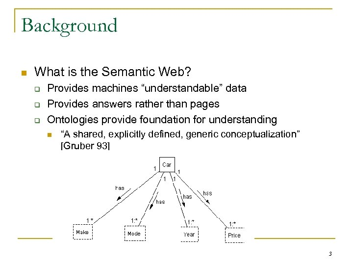 """Background n What is the Semantic Web? q q q Provides machines """"understandable"""" data"""