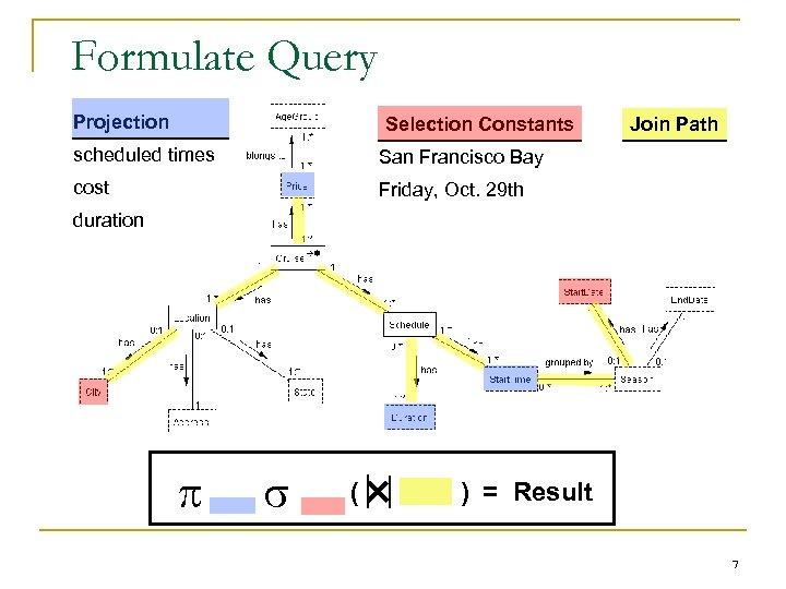 Formulate Query Projection Selection Constants scheduled times San Francisco Bay cost Join Path Friday,