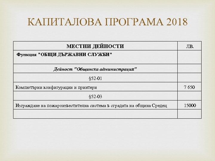 КАПИТАЛОВА ПРОГРАМА 2018 МЕСТНИ ДЕЙНОСТИ ЛВ. Функция
