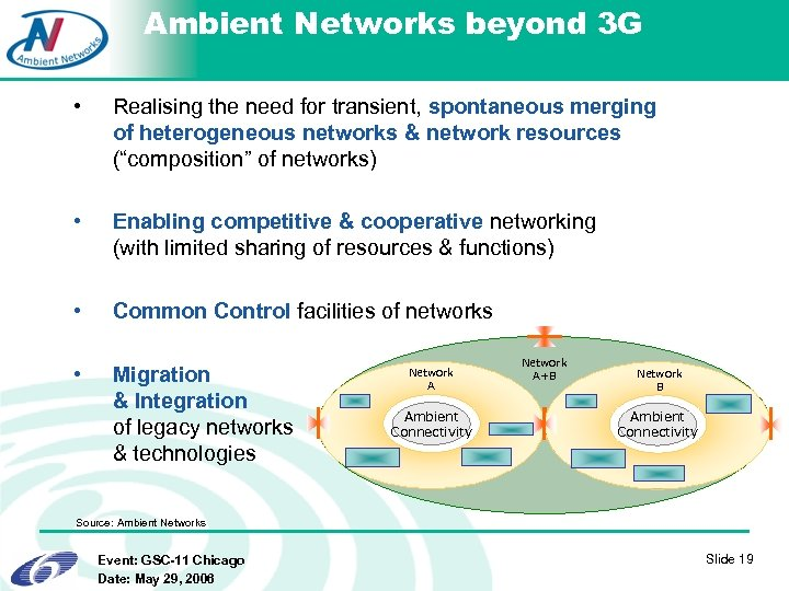 Ambient Networks beyond 3 G • Realising the need for transient, spontaneous merging of