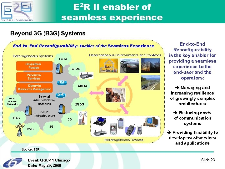 E 2 R II enabler of seamless experience Beyond 3 G (B 3 G)