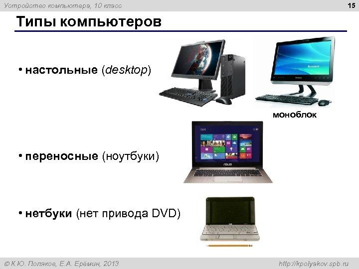 15 Устройство компьютера, 10 класс Типы компьютеров • настольные (desktop) моноблок • переносные (ноутбуки)
