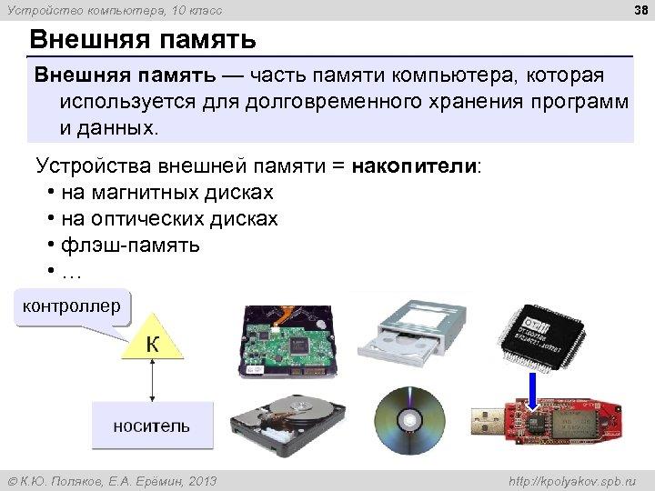Устройство компьютера, 10 класс 38 Внешняя память — часть памяти компьютера, которая используется для