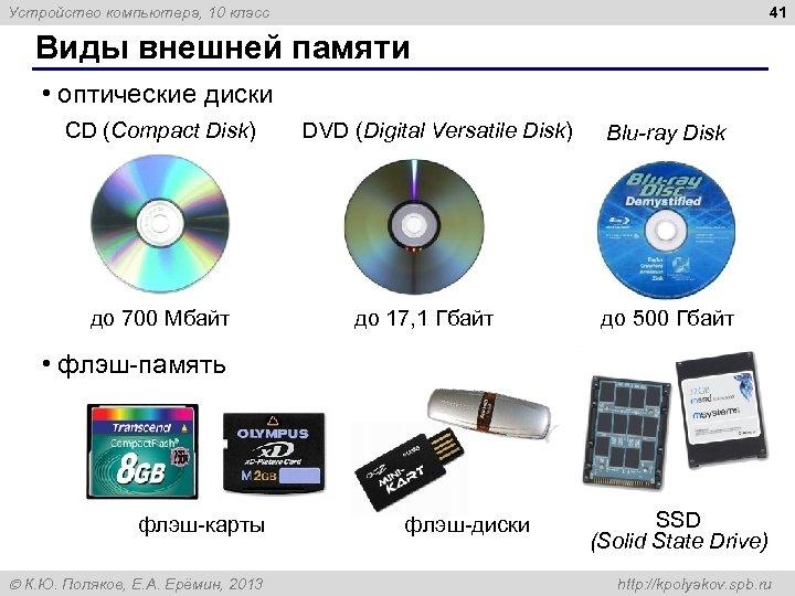 41 Устройство компьютера, 10 класс Виды внешней памяти • оптические диски CD (Compact Disk)