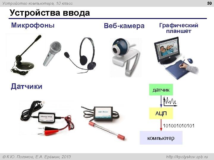 59 Устройство компьютера, 10 класс Устройства ввода Микрофоны Датчики Веб-камера Графический планшет датчик АЦП