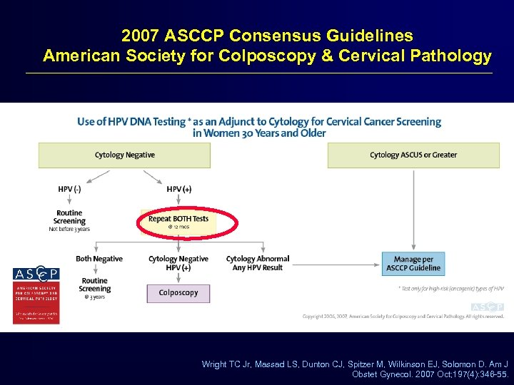 2007 ASCCP Consensus Guidelines American Society for Colposcopy & Cervical Pathology Wright TC Jr,