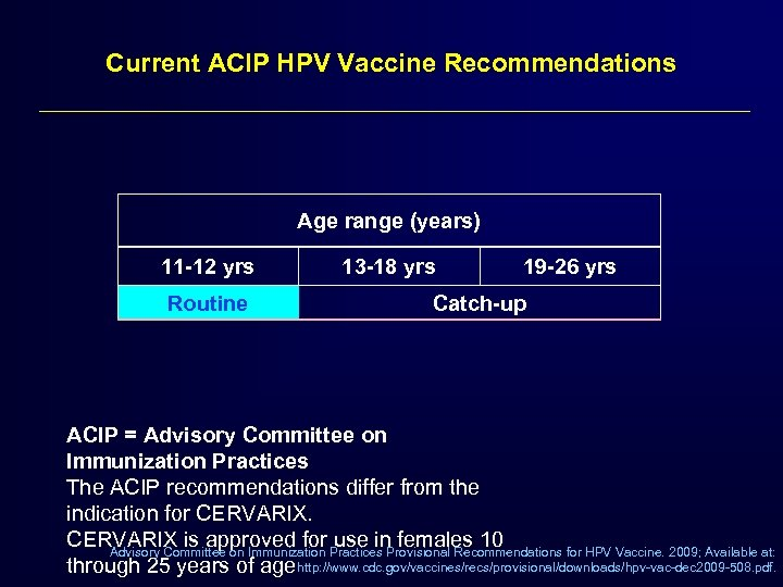 Current ACIP HPV Vaccine Recommendations Age range (years) 11 -12 yrs Routine 13 -18