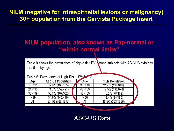 NILM (negative for intraepithelial lesions or malignancy) 30+ population from the Cervista Package Insert