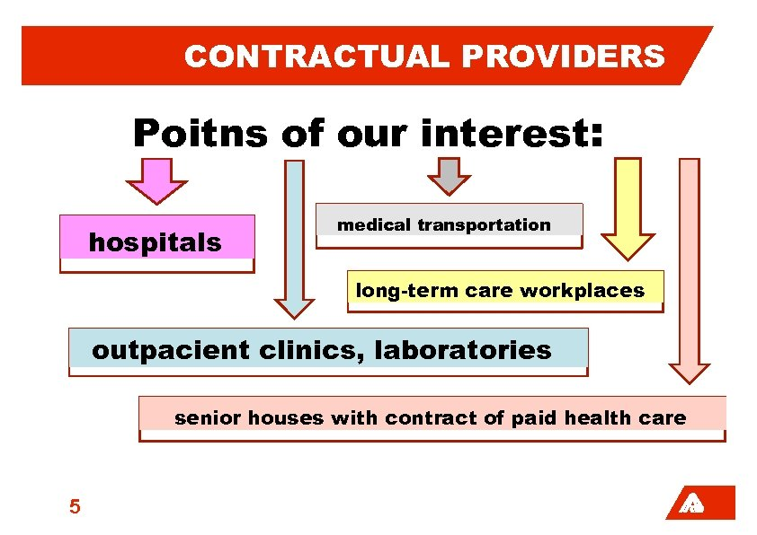 CONTRACTUAL PROVIDERS Poitns of our interest: hospitals medical transportation long-term care workplaces outpacient clinics,
