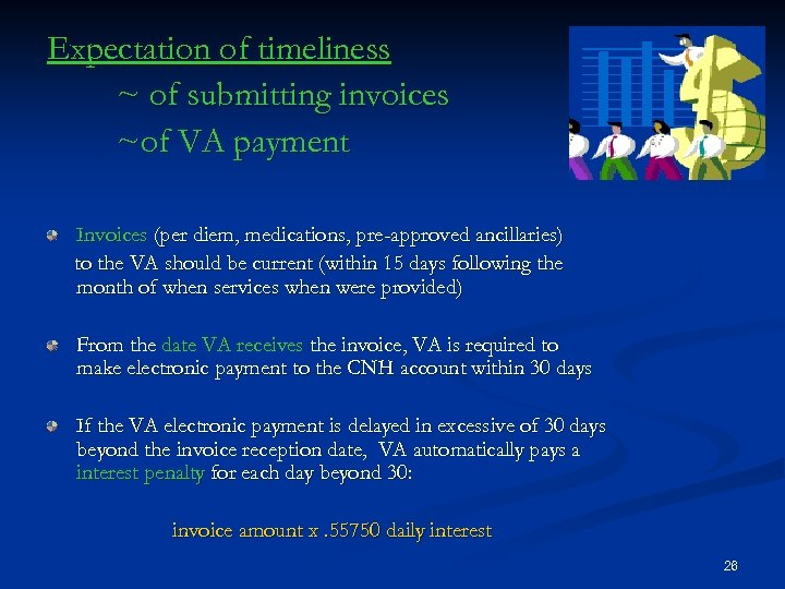 Expectation of timeliness ~ of submitting invoices ~of VA payment Invoices (per diem, medications,