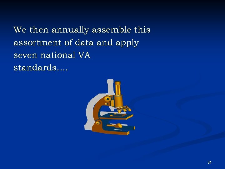 We then annually assemble this assortment of data and apply seven national VA standards….