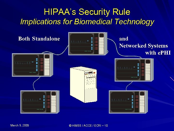 HIPAA's Security Rule Implications for Biomedical Technology Both Standalone March 9, 2005 and Networked