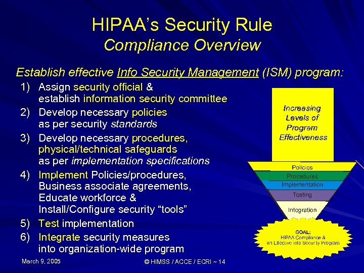 HIPAA's Security Rule Compliance Overview Establish effective Info Security Management (ISM) program: 1) Assign