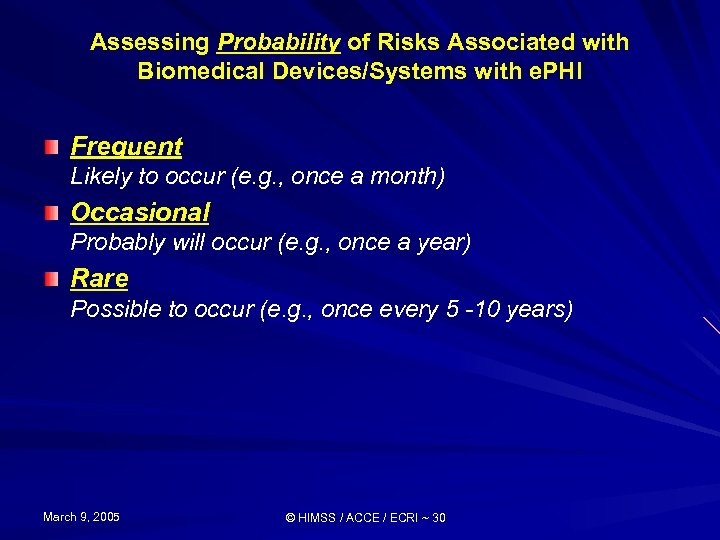 Assessing Probability of Risks Associated with Biomedical Devices/Systems with e. PHI Frequent Likely to