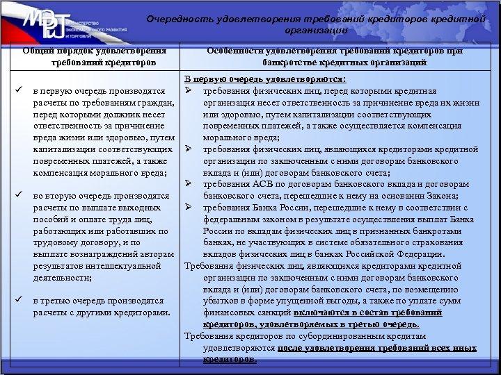 Очередность удовлетворения требований кредиторов кредитной организации Общий порядок удовлетворения требований кредиторов Особенности удовлетворения требований