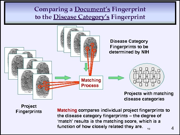 Comparing a Document's Fingerprint to the Disease Category's Fingerprint Disease Category Fingerprints to be