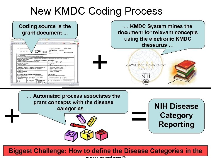 New KMDC Coding Process Coding source is the grant document. . . + +