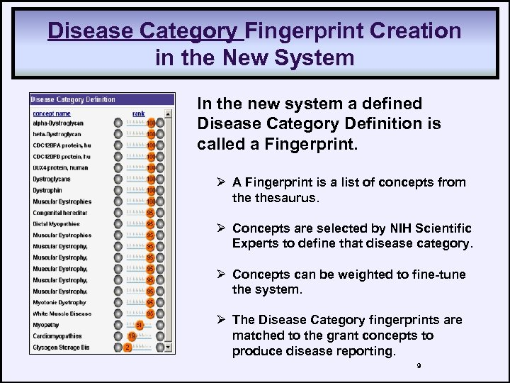 Disease Category Fingerprint Creation in the New System In the new system a defined