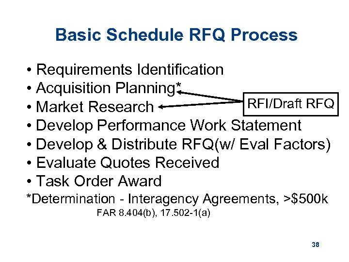 Basic Schedule RFQ Process • Requirements Identification • Acquisition Planning* RFI/Draft RFQ • Market