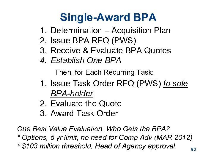 Single-Award BPA 1. 2. 3. 4. Determination – Acquisition Plan Issue BPA RFQ (PWS)