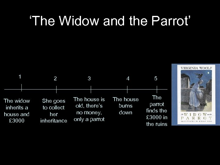 'The Widow and the Parrot' 1 The widow inherits a house and £ 3000