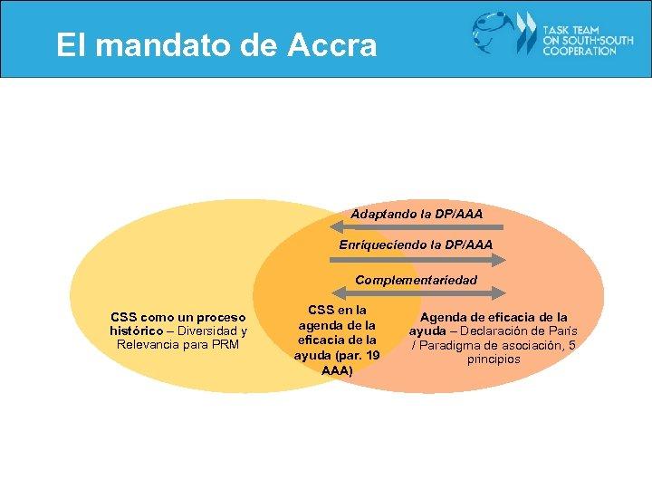 El mandato de Accra Adaptando la DP/AAA Enriqueciendo la DP/AAA Complementariedad CSS como un
